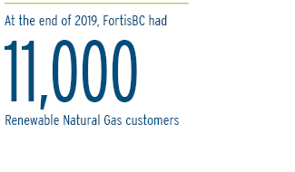 11,000 renewable natural gas customers