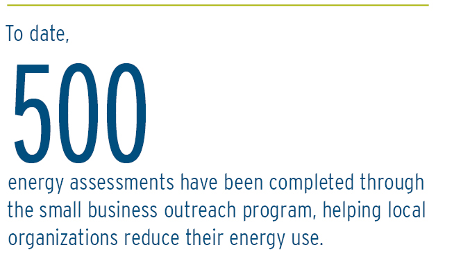To date, 500 energy assesments have been completed